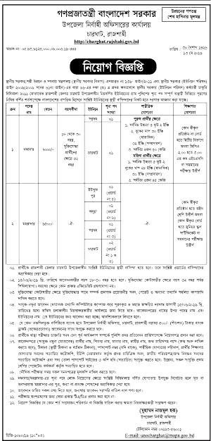 Upazila Parishad job circular 2019