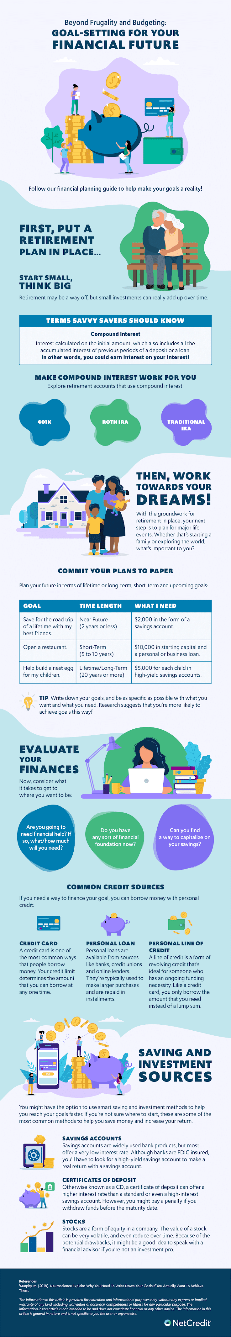 How to Prioritize Financial Goals for the Life You Want #infographic