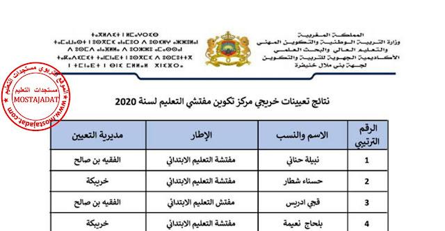 نتائج تعيينات خريجي مركز تكوين مفتشي التعليم لسنة 2020 بالمديريات الاقليمية لجهة بني ملال خنيفرة