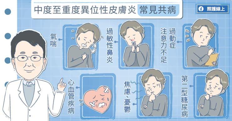 異位性皮膚炎常見共病