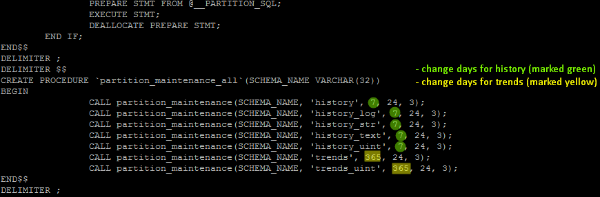 Tạo phân vùng database Zabbix trên MySQL MariaDB