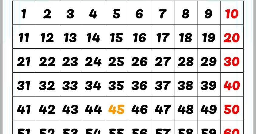 Nofap challenge chart | नोफैप चैलेंज चार्ट - vhoriginal.com