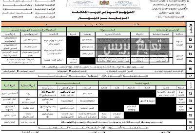 """التوزيع المجالي الوحدة الثالثة """"الوقاية من الأخطار"""" للمستوى الثالث مرجع المفيد في اللغة العربية بصيغة WORD و PDF"""