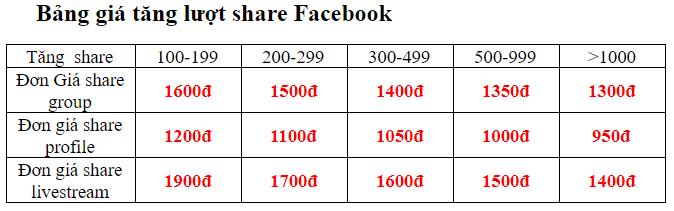 tang share facebook