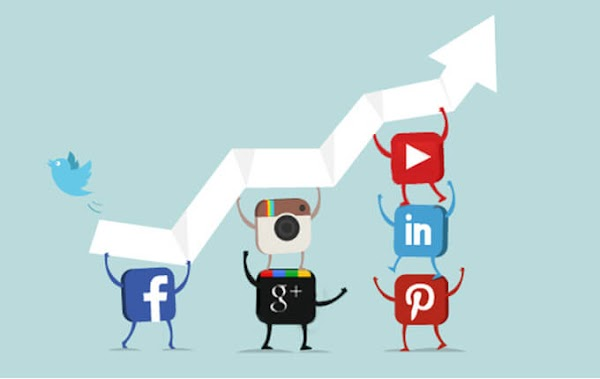 ماهي مواقع التواصل الاجتماعي | وما اهم هذه المواقع