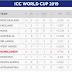 ১৬ ম্যাচ শেষে ২০১৯ ক্রিকেট বিশ্বকাপের পয়েন্ট তালিকা !