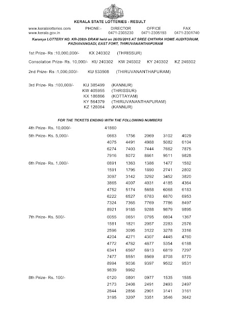 Official result of Kerala lottery Karunya_KR-208