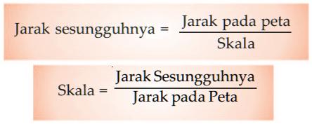 Rumus perhitungan skala angka