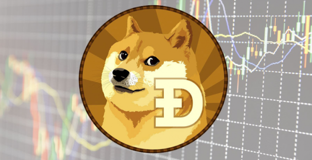 DOGE Price Prediction -DogeCoin in 2020-analyses