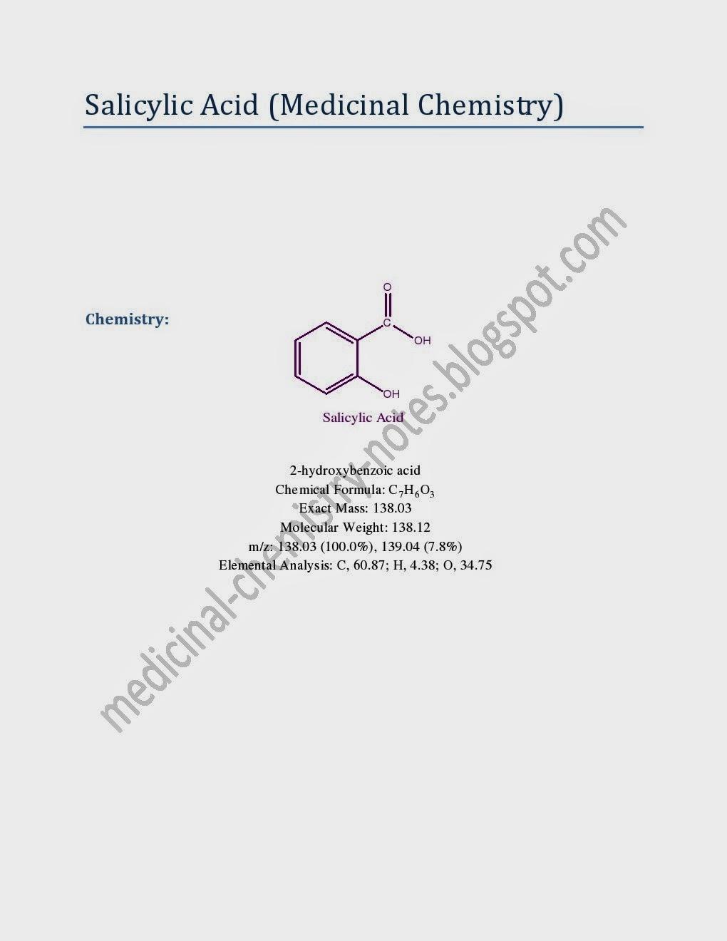 Medicinal Chemistry of Salicylic Acid