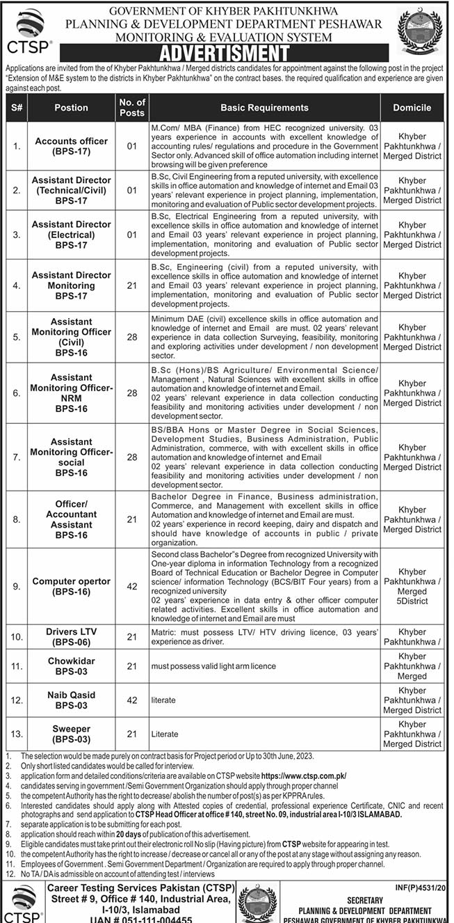 Planning & Development Department KPK Jobs 2020
