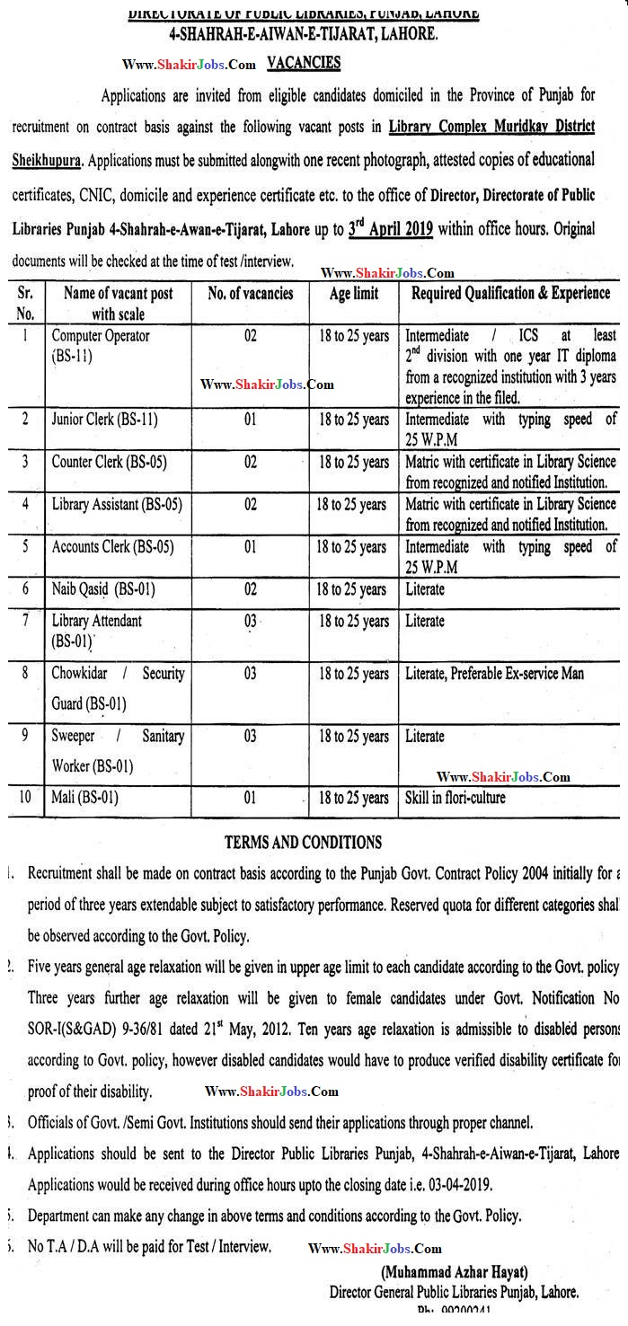 New Jobs In Pakistan 2019
