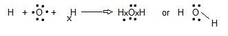 H2O Molecule.