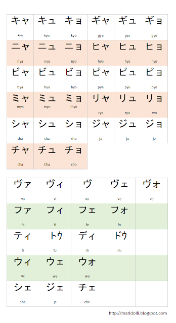 katakana, nihongo