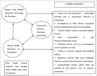 Biomedical Journal of Scientific & Technical Research (BJSTR) - ISSN