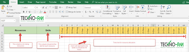 How to create a resource plan in excel