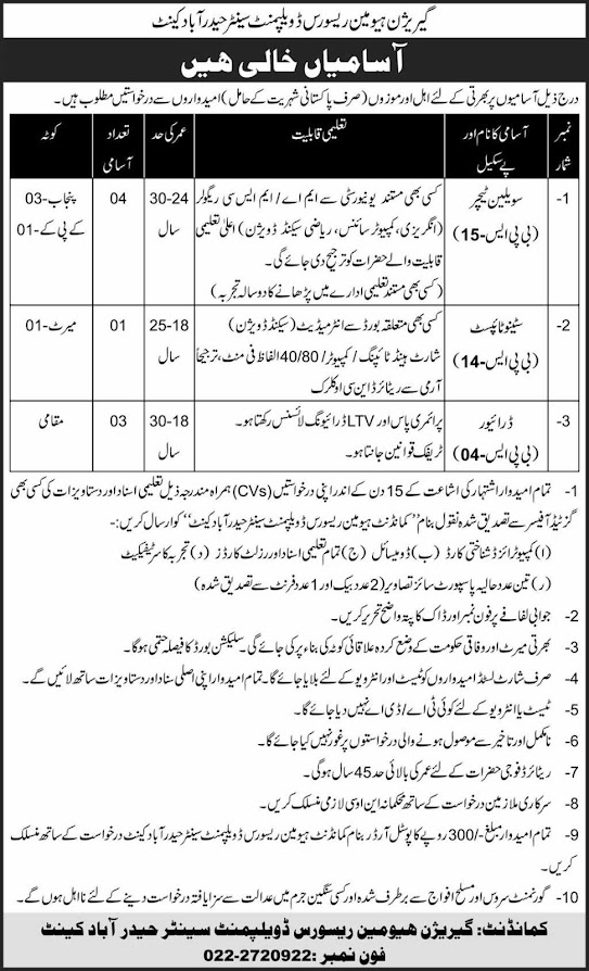 Today New Jobs Join Pak Army as Civilian Jobs 2021 Advertisement