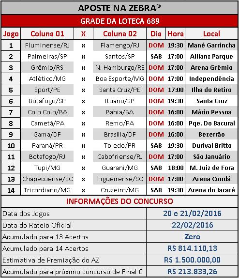 LOTECA 689 - PROGRAMAÇÃO / GRADE OFICIAL 02