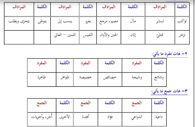 مذكرة عربية لغتنا والتقدم العلمي للصف العاشر