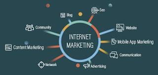 Internet Blog Marketing Guide