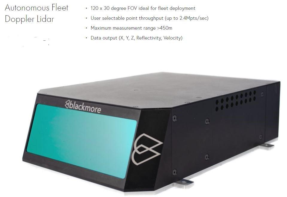 Image Sensors World: Aurora Buys Blackmore