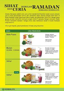 8 Cara Diet di Bulan Puasa Demi Badan Ideal Saat Lebaran