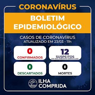 Ilha Comprida contabiliza doze suspeitos de Coronavirus  em isolamento domiciliar