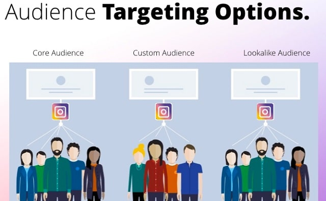 how to grow target audience on Instagram social selling