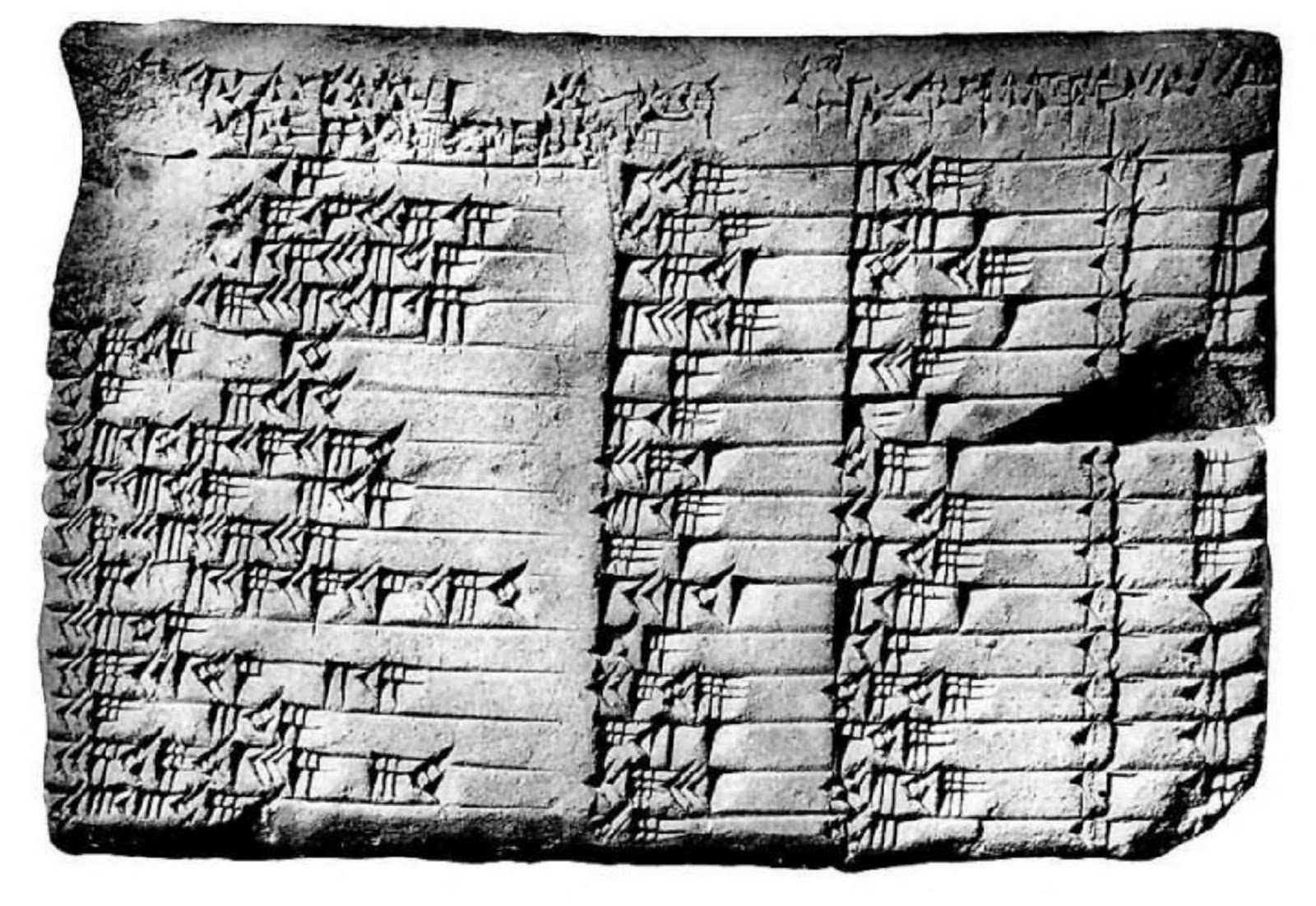 the four main contributions by babylonians to mathematics Existing specimens of mathematics represent all the major eras—the the four arithmetic aspects of the old babylonian mathematics may have.