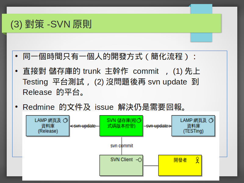 八克里: 軟體工程--微型團隊的WEB程式開發流程