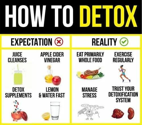 7-day-detox-diet-plan