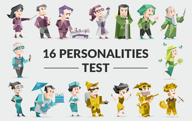 Dating personality test