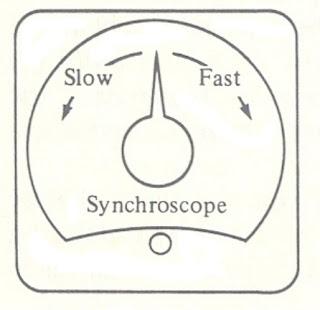 Sinkronisasi tegangan dan frekuensi paralel generator