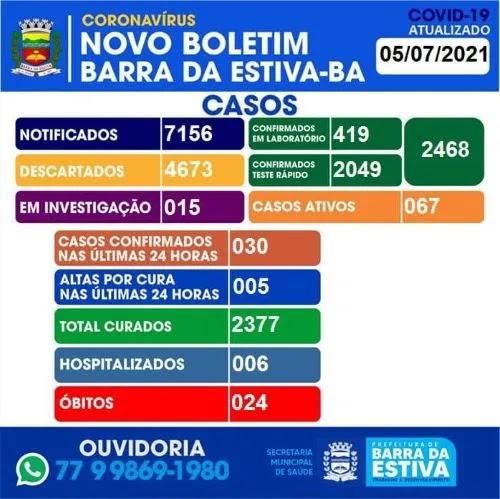 Barra da Estiva na Chapada Diamantina registra 24° óbito por Covid-19