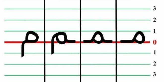 مقابيس حرف اللغة العربية وطرق كتابتها للتعود على الكتابة