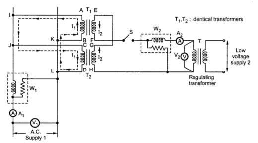Wiring co vu - Auto Electrical Wiring Diagram