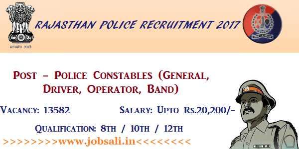 Rajashtan Police Constable Recruitment, Rajasthan Police jobs, 10th pass govt jobs
