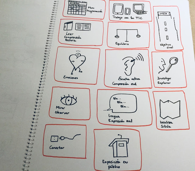 visual thinking  biblioteca