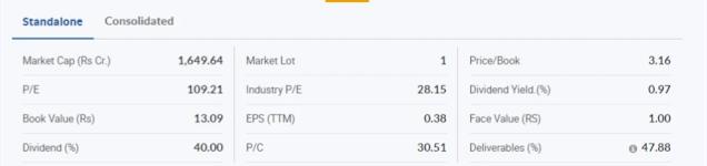 JAMNAAUTO share price, finvestonline.com