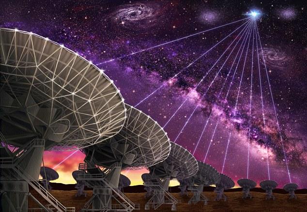 Sinais vindo do espaço, ufologia, contato extraterrestre