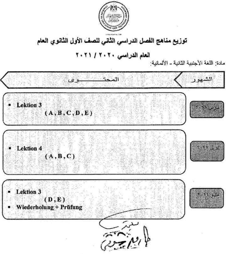توزيع مناهج الصف الأول الثانوى الترم الثاني 2021 المعدل  0%2B%252815%2529