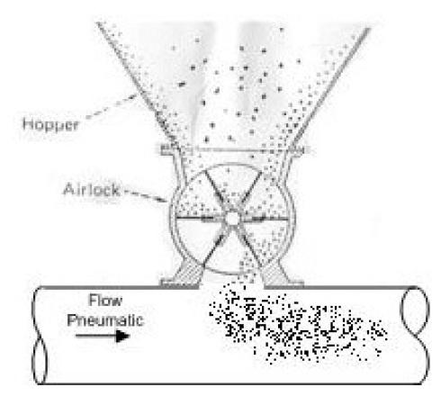 Steam Boiler: Dust Hopper in Electrostatic Precipitator