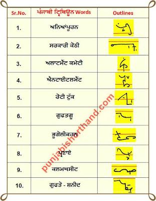 30-june-2020-punjabi-tribune-shorthand-outlines