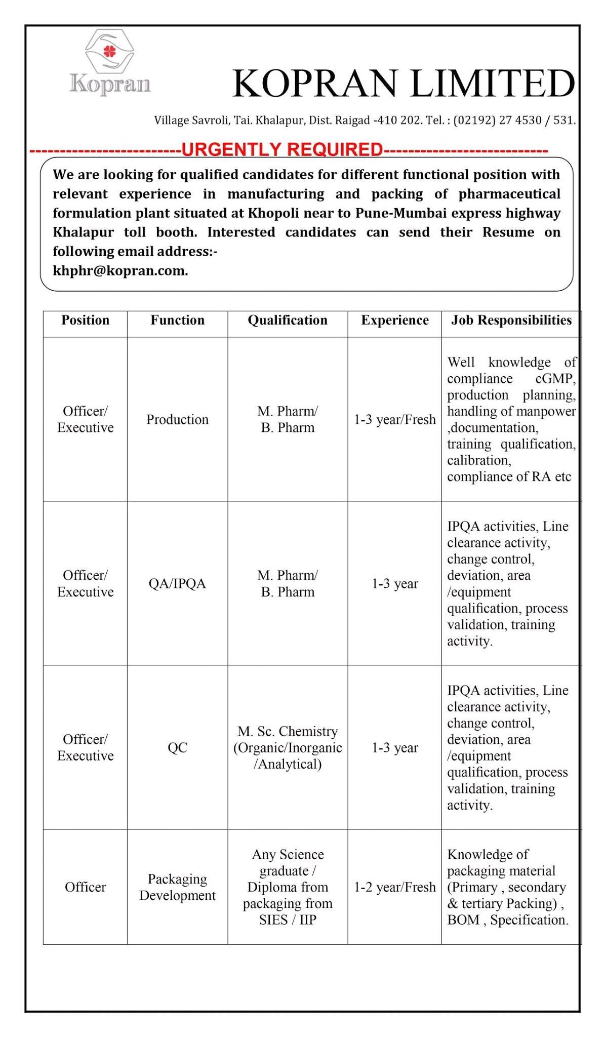 B.Sc, M.Sc, B.Pharma, M.Pharma, Diploma Job Vacancy in Kopran Limited in Savroli, Maharashtra
