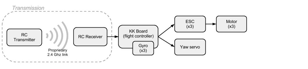wifi block diagram info wifi block diagram the wiring diagram wiring block