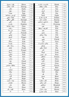 اهم 500 كلمة استعمالا في اللغة الانجليزية PDF