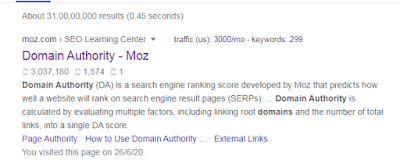 Domain Authority SERP rank