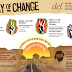 Six Theory of Change Pitfalls to Avoid