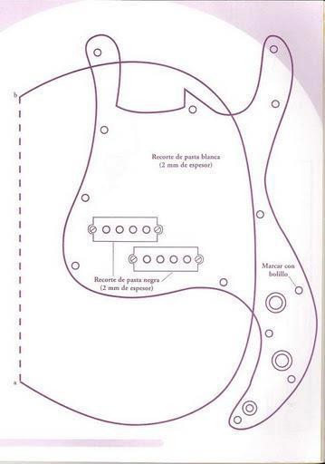 guitar templates for cakes - woodworking for mere mortals instant get acoustic guitar