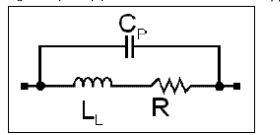 KNOW FREQUENCY CHARACTERISTICS OF PASSIVE COMPONENTS